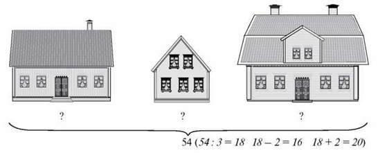Письмове додавання й віднімання трицифрових чисел. Знаходження значень буквених виразів. Задачі на 3 дії