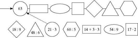 Утворення й читання чотирицифрових чисел у межах двох тисяч