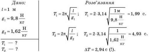Механічні коливання. Математичний маятник