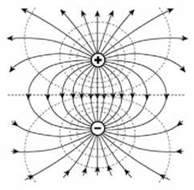 Діелектрики в електростатичному полі