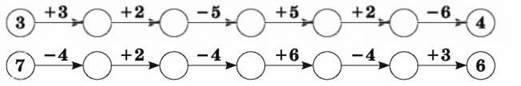 ТАБЛИЦІ ДОДАВАННЯ І ВІДНІМАННЯ ЧИСЛА 5. ДОДАВАННЯ І ВІДНІМАННЯ ЧИСЛА ЧАСТИНАМИ ВИДУ 3 + 2 + 3; 6   2