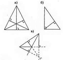 Рівні трикутники. Висота, медіана, бісектриса трикутника