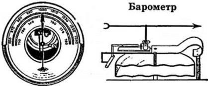 Атмосфера   Гідростатика та аеростатика