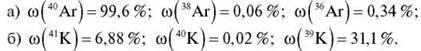 Сучасне формулювання періодичного закону Ізотопи