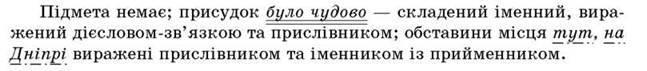 Синтаксичний розбір простого речення   Просте речення