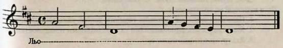 Ритмічні вправи. Повторення вивчених пісень. Музична вікторина