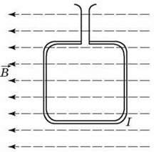Тематичне оцінювання за темою Електромагнітне поле