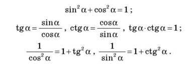 Основні співвідношення між тригонометричними функціями одного й того самого кута