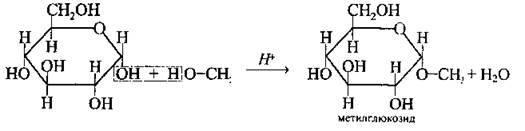 Моносахариди   Вуглеводи   Оксигеновмісні органічні сполуки