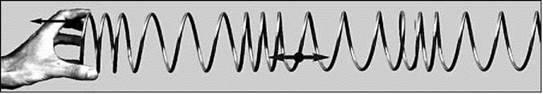 Узагальнюючий урок з теми Коливання й хвилі