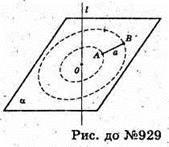 Тіла і поверхні обертання