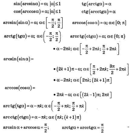 Співвідношення між прямими й оберненими тригонометричними функціями   ОСНОВНІ ФОРМУЛИ ТРИГОНОМЕТРІЇ