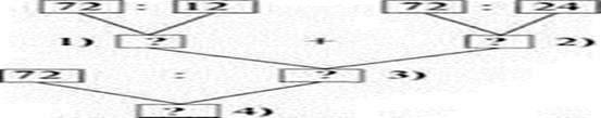 Ділення багатоцифрових чисел, що закінчуються нулями. Ускладнені задачі на зведення до одиниці (№№ 688 696)