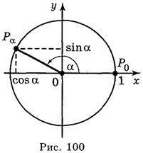 Співвідношення між тригонометричними функціями одного аргументу