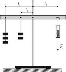Лабораторна робота № 6 Вивчення рівноваги тіла під дією кількох сил