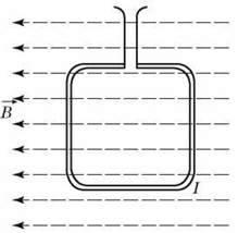 Тематичне оцінювання з теми Електромагнітне поле