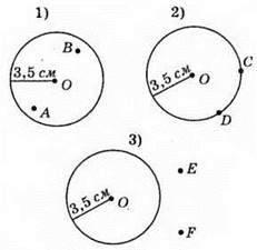 Властивості прямокутного трикутника