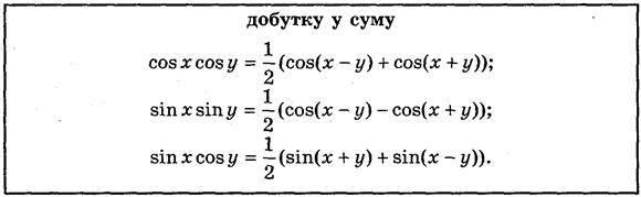 Формули суми (різниці) однойменних тригонометричних функцій. Перетворення добутку тригонометричних функцій у суму