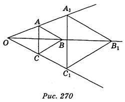 Перетворення подібності та його властивості