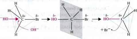 SN2 механізм   Нуклеофільне заміщення