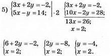 Аналітичні способи розвязування систем лінійних рівнянь із двома змінними