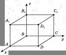 Координати вектора. Дії над векторами, що задані координатами