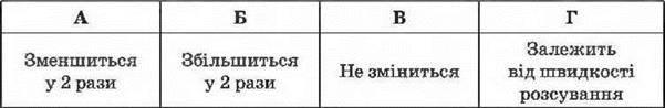 ТЕСТ 6. ЕЛЕКТРИЧНЕ ПОЛЕ