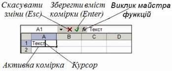 Введення даних у таблицю