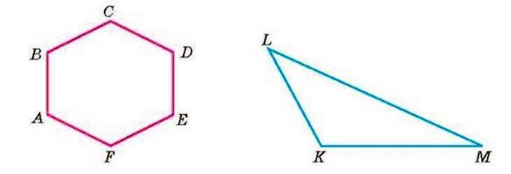 Strong>Додавання натуральних чисел. Властивості дії додавання