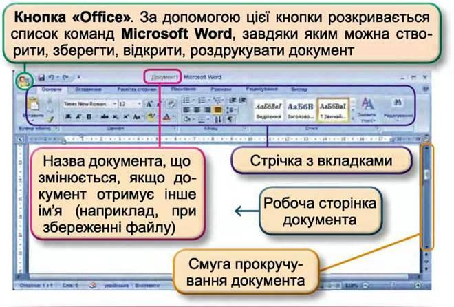 Тексти і текстовий редактор. Середовище текстового редактора