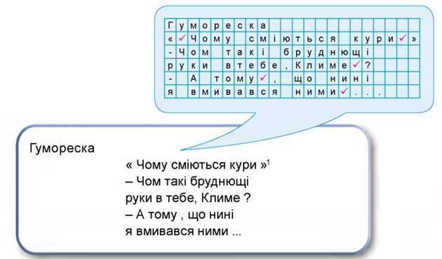 Правила введення тексту