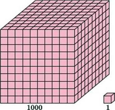 Шестицифрові числа
