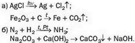 Схема хімічної реакції. Закон збереження маси речовин під час хімічної реакції. Хімічне рівняння