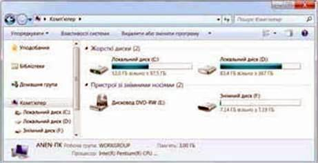 Файли і папки