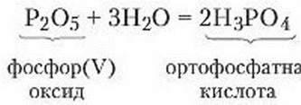Взаємодія води з оксидами. Поняття про гідрати оксидів: кислоти й основи