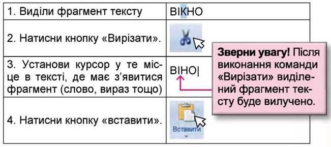 Копіювання і переміщування фрагментів тексту