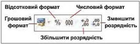 ФОРМАТИ ДАНИХ