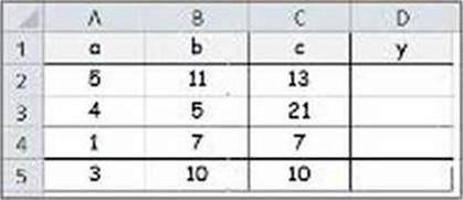 Помилки у формулах