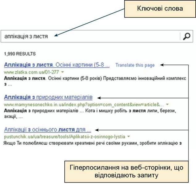 Правила пошуку даних в Інтернеті