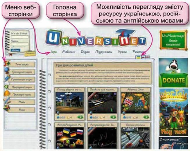 Веб сторінки для дітей