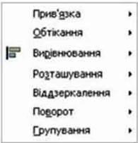 Дії з графічними обєктами текстового документа