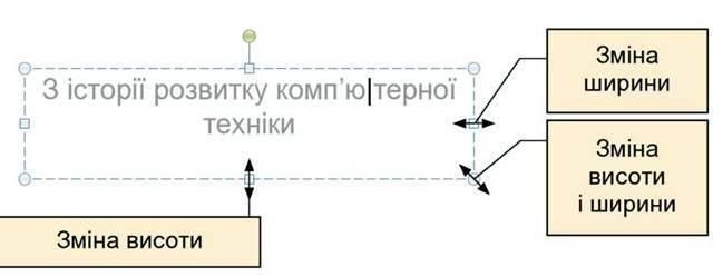 Редагування презентацій