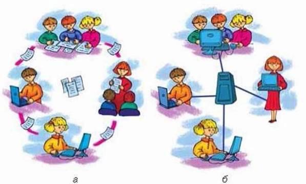 Типи компютерних мереж